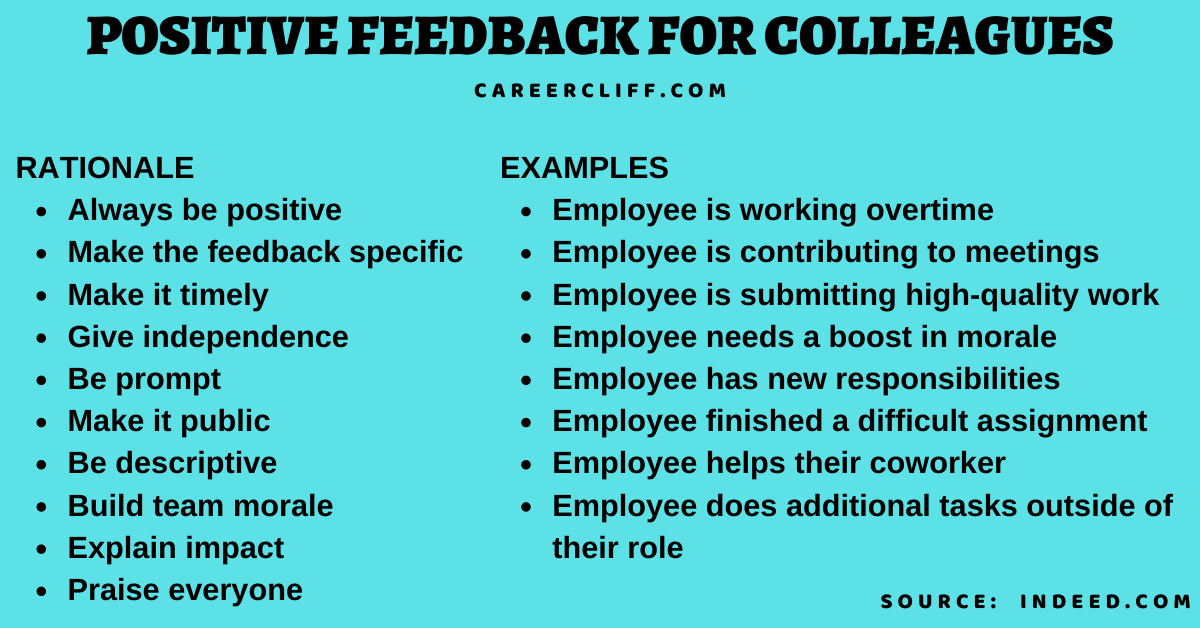 examples of positive feedback for colleagues giving positive feedback to colleagues examples positive feedback for colleague good feedback for colleagues example of feedback on colleagues performance positive comments for colleagues example of good feedback for colleague writing positive feedback for colleagues good feedback to colleagues examples feedback colleague positive examples sample positive feedback to colleagues positive feedback colleagues examples positive colleague feedback good colleague feedback examples sample positive feedback examples for colleague positive feedback about colleague positive feedback for a colleague example good feedback examples for colleagues positive feedback for work colleague example sample of good feedback to colleagues examples of good feedback to colleagues colleague positive feedback examples write good feedback for colleague sample good feedback for colleague