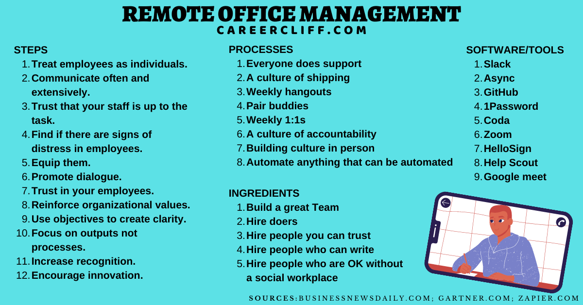 """remote workforce management remote office manager remote office manager job description remote workforce management software remote team management software remote office manager salary work from home office manager remote office manager jobs virtual office manager job description remote office management remote office manager remote clinical project manager office manager remote home office manager office manager duties free tools to manage remote teams remote workforce management software remote team calendar virtual management software remote team management best tools for work from home tools to manage remote employees managing remote workers toolkit how to motivate your remote employees managing remote employees webinar managing a remote workforce: proven practices 7 tips for successfully managing remote teams remote office meaning taskeater virtual office dtmweb remote team management tools remote team management course managing remote teams best practices remote team manager jobs time management tips for remote workers """"project management"""" for remote teams remote work best practices managing remote teams training course managing from a distance effective remote team working remote office management remote office management software remote office management jobs remote office management ltd office 365 remote device management management of cybersecurity risks associated with remote office arrangements office 365 mobile device management remote wipe sfc management of cybersecurity risks associated with remote office arrangements kaspersky small office security remote management remote office management übersetzung"""