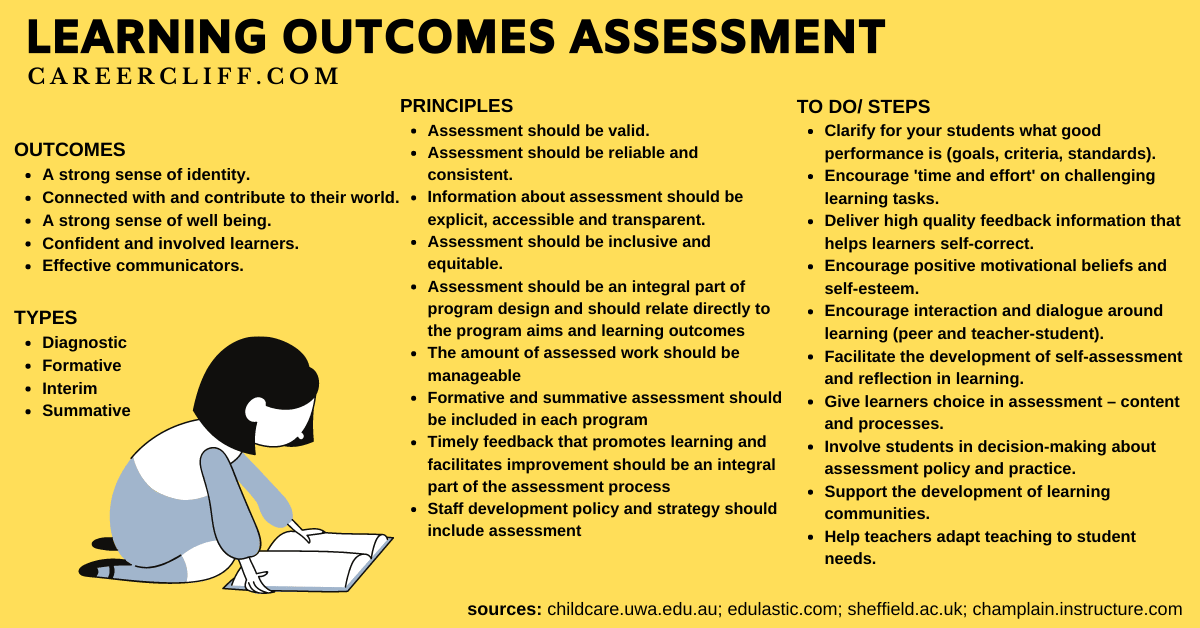 learning outcomes assessment assessment of student learning student learning outcomes pdf assessment of student learning 2 evaluation of learning outcomes learning outcomes assessment examples student learning outcomes assessment learning outcomes aligned with learning competencies matching assessment to learning objectives assess the attainment of that objective learning outcome assessment of psychomotor domain of learning outcomes assessment of student learning pdf evaluation of student learning assessment of learning outcomes pdf program learning outcomes assessment evaluation of learning outcomes pdf program outcomes and student learning outcomes assessing affective learning outcomes assessment of learning outcomes in the k to 12 program ppt student affairs learning outcomes assessing student learning in higher education assessment of learning outcomes in obe outcome assessments in elementary education programmatic student learning outcomes assess the attainment of that objective learning outcome by way of 2 multiple choice test items evaluating student learning outcomes clos and plos assessing learning outcomes ppt assessment of learning outcomes in the k to 12 program assessment strategy for an outcome based education assessment of learning outcomes by rosita navarro pdf student performance and learning outcomes assess the attainment of that objective learning outcome by way of 2 multiple choice items measuring learning outcomes in higher education assessment of higher education learning outcomes achievement of learning outcomes learning outcomes and assessment higher education learning outcomes measure learning outcomes suskie assessing student learning measuring student learning measuring student learning outcomes assessing student learning outcomes pdf assessing the attainment of the learning goals assessment of learning objectives assessing student learning outcomes ppt program learning outcomes rubric learning outcomes measurement program level outcomes use the outcomes of observations and assessments to provide feedback to learners on progress made assessment task and learning outcomes authentic assessment of student learning outcomes assessment of learning outcomes ppt assessing student learning a common sense guide pdf learning outcomes assessment examples importance of learning outcomes in assessment assessment of learning outcomes pdf how learning outcomes are important in assessment reflection learning outcomes assessment tools to measure learning outcomes methods of assessing learning outcomes student performance and learning outcomes what is niloa natasha jankowski outcomes assessment software niloa occasional paper 35 niloa authentic assessment niloa resources learning outcomes assessment examples importance of learning outcomes tools to measure learning outcomes learning outcome assessment tools student assessment tasks student learning outcomes for student success assessment outcomes learning outcome strategies program student learning outcomes student learning outcomes assessment examples student performance and learning outcomes determining evaluation strategies scope of assessment in higher education researches on assessment of learning assessment of learning outcomes in obe how to measure learning outcomes assessment objectives in education objectives and assessment ppt evaluation of learning pdf student learning outcomes slideshare outcomes assessment examples assessment outcomes meaning outcome assessments for reading drafting outcomes assessment procedure assessment results assessing learning outcomes definition maki 2010 learning outcomes and assessment criteria assessment criteria examples assessment criteria rubric outcome-based assessment examples learning outcomes assessment examples learning outcomes assessment in community colleges learning outcomes assessment planning guide learning outcomes assessment software learning outcomes assessment tools learning outcomes assessment criteria learning outcomes assessment amu learning outcomes assessment standards grade r south africa learning outcomes assessment a practitioner's handbook national institute for learning outcomes assessment student learning outcomes assessment program learning outcomes assessment reflection learning outcomes assessment student learning outcomes assessment examples student learning outcomes assessment report assessment of learning outcomes (assessment 1) pdf program learning outcomes assessment report course learning outcomes assessment results co-curricular student learning outcomes assessment