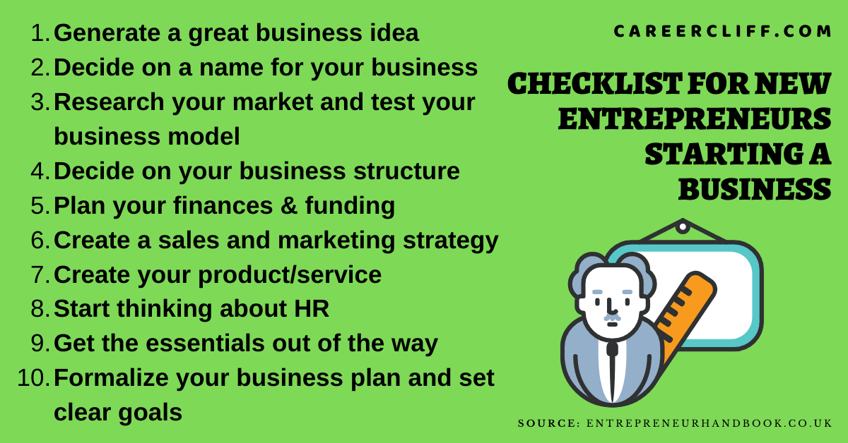 how to start a business with zero budget businesses that dont require employees business ideas best business to start with little money small business ideas types of businesses that run themselves how to start a million dollar business with no money business to start during covid checklist for new entrepreneurs starting a business small business with no employees best business to start out of college starting a business after college www business idea best cheap business to start business ideas for bca students business ideas for economics graduates million dollar business examples types of businesses that run themselves million dollar company meaning build a million-dollar business in 90 days how to start a $100 million dollar business one-person businesses that make $1 million unique business ideas best business ideas to make money small business ideas in india small business ideas philippines creative small business ideas top 10 most successful businesses to start businesses that run themselves businesses you can run from anywhere part-time job ideas in india work from my garage part time business for sale one-person business examples starting a one-person business a business ran by one person is called can you run a company by yourself a business run by a single person is called give an example of a partnership business? what is the ultimate aim behind business business ideas while working full-time get a job or start a business time to become the owner of own business how to find work for your business free startupbros webinar work for your own company employee setting up competing business can you own a business and work full-time can i get fired for starting my own business can you be fired for having a side business