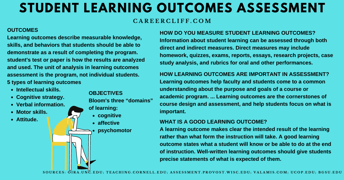 assessment of student learning assessment of student learning 2 evaluation of learning outcomes evaluation of student learning program outcomes and student learning outcomes student affairs learning outcomes assessing student learning in higher education programmatic student learning outcomes evaluating student learning outcomes student performance and learning outcomes achievement of learning outcomes measure learning outcomes suskie assessing student learning measuring student learning measuring student learning outcomes assessing student learning outcomes ppt learning outcomes measurement use the outcomes of observations and assessments to provide feedback to learners on progress made authentic assessment of student learning outcomes student learning outcomes assessment tools to measure learning outcomes 9 principles of good practice for assessing student learning principles of good practice for assessing student learning student learning outcomes assessment examples student learning outcomes essay student performance and learning outcomes assessment of learning outcomes pdf importance of learning outcomes in assessment difference between student learning outcomes and student assessment tasks assessment of learning outcomes assessment 1 pdf how learning outcomes are important in assessment learning outcomes assessment examples importance of learning outcomes tools to measure learning outcomes learning outcome assessment tools student assessment tasks student learning outcomes for student success student assessment task student supporting activities student learning outcomes template student learning outcomes definition student learning outcomes ppt student learning outcomes examples methods of assessing learning outcomes scope of assessment in higher education how to measure learning outcomes assessment objectives in education assessing student learning pdf current practices of assessment niloa assessment assessment best practices higher education student learning outcomes assessment examples effectiveness of own assessment practices determining evaluation strategies learning outcomes assessment planning guide writing student learning outcomes worksheet student learning outcomes assessment examples student learning outcomes assessment report student learning outcomes assessment plan student learning outcomes assessment rubrics student learning outcomes assessment methods student learning outcomes assessment el camino college student learning outcomes assessment a component of program assessment co-curricular student learning outcomes assessment college student learning outcomes assessment writing student learning outcomes assessment an effective assessment task is one which assesses students' attainment of the learning outcomes examples of pre and post assessment for students learning outcomes assessment of students against the learning outcomes is the relationship between students' approaches to learning and the assessment of learning outcomes