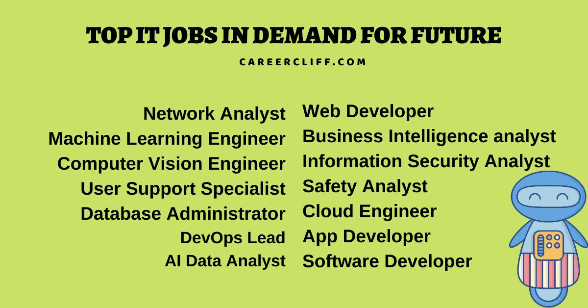 top it jobs in demand for future most demanding it jobs in future