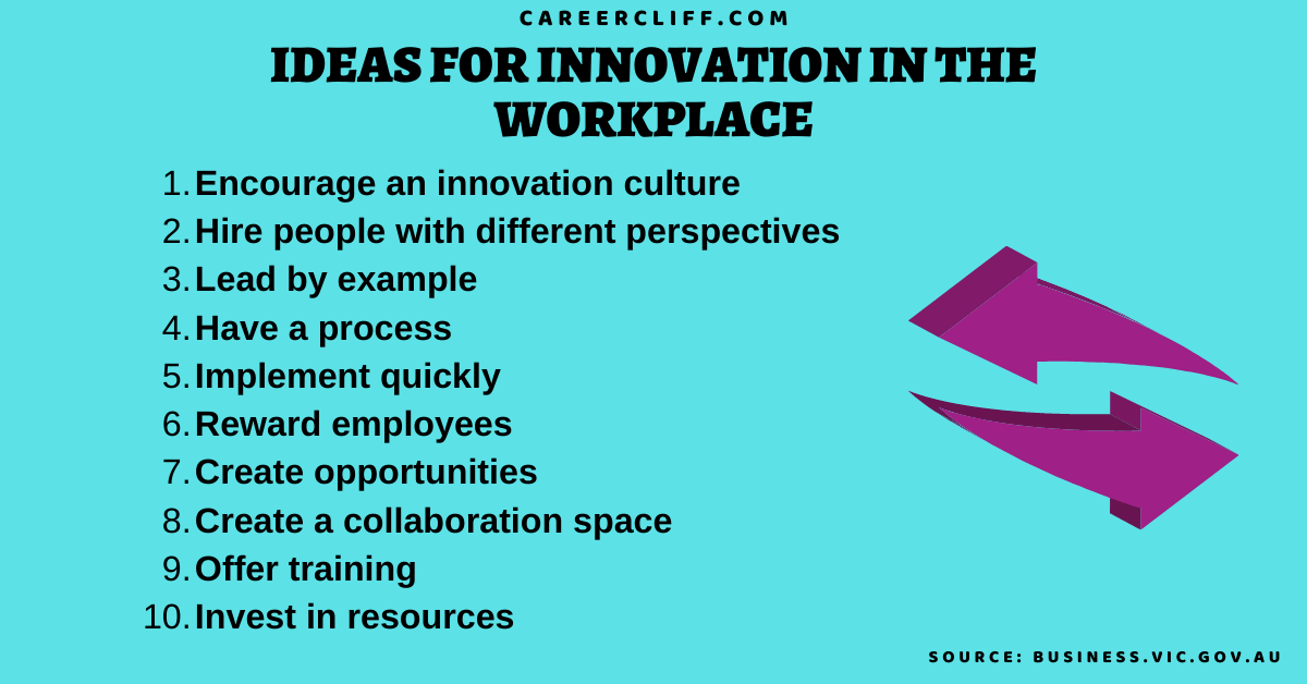 ideas for innovation in the workplace examples of ideas and innovation for workplace examples of innovative ideas in the workplace