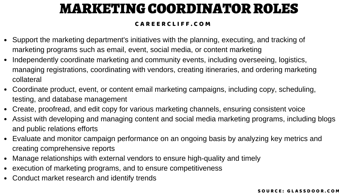 marketing coordinator roles marketing coordinator responsibilities marketing event coordinator job description marketing and sales coordinator job description content marketing coordinator job description marketing coordinator roles and responsibilities marketing event manager job description marketing campaign coordinator job description marketing coordinator job role marketing and event coordinator job description marketing coordinator role description