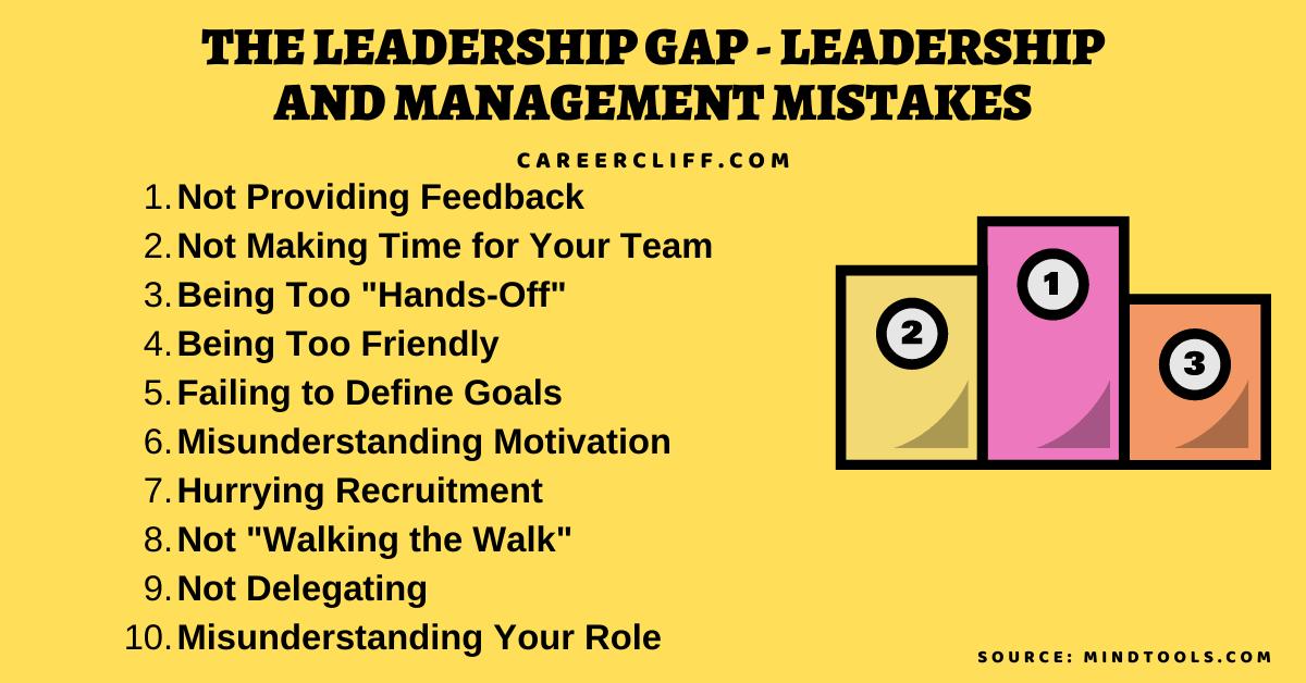 the Leadership Gap Barriers to Effective Leadership