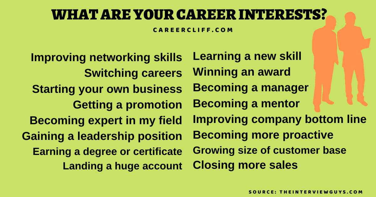 what are your career interests what are my interests quiz what are your career interests answer what are your skills and interests what kind of job would suit your abilities and interests what are your professional interests interview question what is your career interest and aspiration what is your skills and interests what are your career interests examples what are your interests job interview what are your interests quiz what are your professional interests and goals how to answer what are your career interests what health career do you think would suit you best based on your interests and skills decision making what health career will i choose based on my skills and interest what health career will i choose based on my skills and interest what do i need to consider what health career do you think would suit you best based on your interest and skills