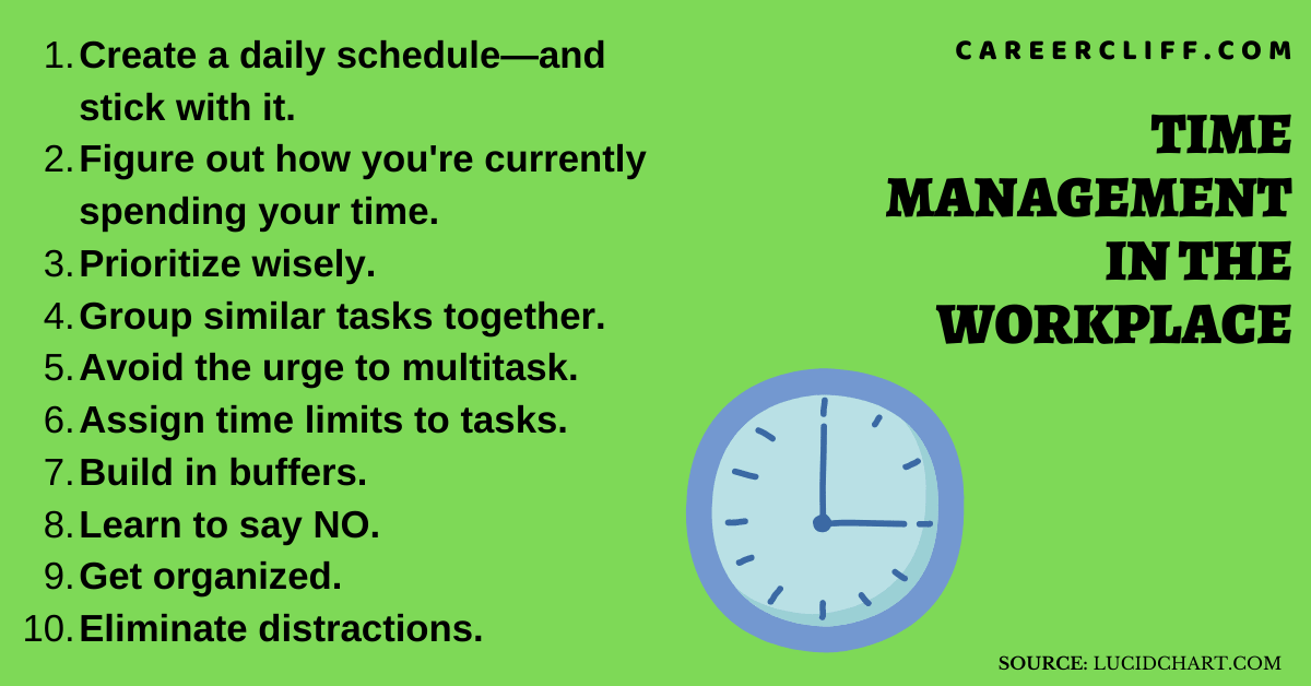 time management in the workplace why is time management important in the workplace importance of time management in the workplace pdf why time management is important time management strategies time management examples workplace time management skills examples time management pdf 5 importance of time management
