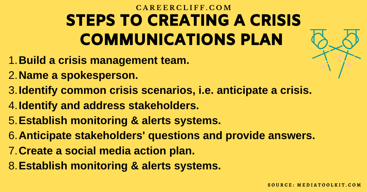 crisis communication crisis communication plan crisis communication examples crisis management in public relations public relations crisis pr crisis examples crisis communication strategies crisis communication management crisis communication plan examples crisis communications firms pr in crisis management crisis pr firms communication during crisis crisis comms social media and crisis communication ongoing crisis communication crisis communication examples 2018 social media crisis communication crisis communication team effective crisis communication public relations crisis 2018 coombs crisis communication social media crisis plan developing a crisis communication plan crisis communication in public relations crisis management and communications public relations crisis examples crisis comms plan risk and crisis communication timothy coombs crisis communication public relations and crisis management communicating with employees during a crisis internal crisis communication public relations crisis management examples crisis communication in pr crisis management pr firms pr crisis management plan coombs crisis response strategies coombs crisis coombs crisis management theorizing crisis communication corporate crisis communication crisis and reputation management handbook of risk and crisis communication recent public relations crisis coombs ongoing crisis communication crisis media management crisis communications agency fearn banks crisis communication public relations crisis 2019 pr crisis plan crisis management communication plan good crisis communication examples organizational crisis communication crisis communication examples 2019 bad crisis communication examples top crisis communications firms effective communication during a crisis pr crisis management firms starbucks crisis communication plan handbook of crisis communication starbucks crisis communication best crisis communication examples volkswagen crisis communication communication and organizational cri