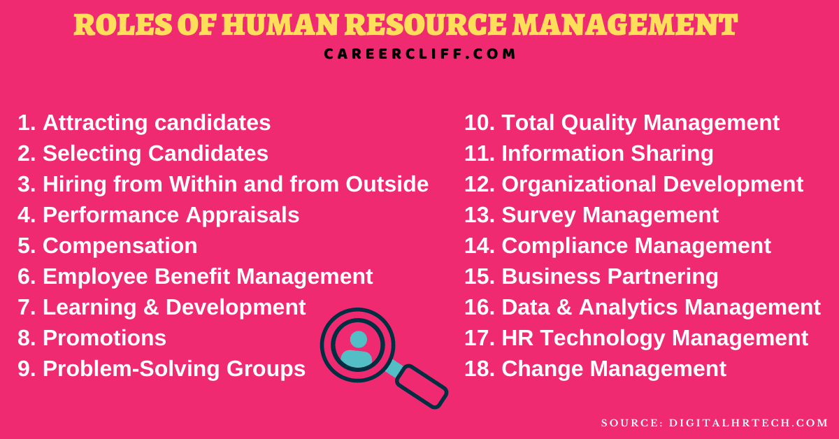 human resource function responsibilities of hr jobs of hr manager roles of human resource management role of hr manager function of hrm hr roles and responsibilities hr roles function of human resource management human resources responsibilities list hr manager responsibilities duties of hr manager hr responsibilities and duties in a company hr manager skills duties of human resource manager duties of hr role of hr department hr manager definition human resource management importance human resource manager duties and responsibilities hr generalist duties hr generalist responsibilities hr generalist role responsibilities of human resource manager duties of hr assistant different hr roles as an employee advocate hr managers hr manager training hr executives becoming an hr manager responsibilities of human resource hr manager operations strategic hr manager responsibilities of hr departments hr manager meaning role of hrm functions of hr manager duties and responsibilities of hr manager pdf hr duties and responsibilities hr executive meaning list of hr duties and responsibilities roles and responsibilities of hr manager role of hr manager ppt human resource function definition role of hr manager pdf hr executive roles and responsibilities hr roles and responsibilities pdf significance of human resource management role of hr executive duties and responsibilities of hr manager functions of hr department general hr roles and responsibilities functions of human resource department 4 roles of hr manager strategic role of hrm role of hr professionals strategic role of human resource management role of human resource management in an organization pdf role of personnel manager hr assistant responsibilities hr manager skills and knowledge hr managers play vital role in hr executive roles and responsibilities resume hr admin roles and responsibilities role of human resource management ppt hr executive responsibilities an hr manager the role of human resource management in managing organizational change hr roles and responsibilities ppt role of line managers in hrm pdf role of technology in human resource management role of human resource department role of human resource management in an organization hr director responsibilities hr admin executive roles and responsibilities hr main functions hr executive meaning in hindi interim hr director jobs role of hr manager in hrm changing role of hrm strategic human resource management involves functions of human resource management in an organization hr manager hiring functions of strategic human resource management hr officer duties changing role of hr manager hr officer responsibilities hr generalist roles and responsibilities pdf hr duties and responsibilities list role of hrm in strategic management role of hrd manager hr director roles changing role of hr hr assistant roles role of hr in an organization hr manager tasks hr coordinator key skills role of hr in change management duties of hr executive the hr manager hr executive skills strategic role of hr role of hr in performance management role of hr manager wikipedia role of hr in strategic management roles and responsibilities of human resource manager discuss the role of information systems in human resource management the role of psychology in human resources management pdf responsibilities of hrm importance of human resource management in hospitality and tourism industry corporate hr roles and responsibilities hr specialist definition role of hrm in organizational performance main functions of human resource management core hr responsibilities role of hr professionals in performance management role playing in hrm administrative role of hr manager roles and responsibilities of hr generalist role of culture in ihrm duties of hr manager and staff functions consist of role of hrm in organization resource manager responsibilities entry level hr roles human resources duties and responsibilities role of hr in organisation hr department roles and responsibilities main functions of hrm role of line managers in human resource management employee relations roles and responsibilities duties and responsibilities of hr assistant hr admin manager global hr manager hr for non hr managers ppt changing role of human resource management pdf hr role in strategy formulation hrm roles and responsibilities hr coordinator roles and responsibilities role of information technology in human resource management ppt strategic role of human resource management in an organization function of hrm pdf role of hr in change management pdf finance and hr manager the role of strategic human resource management in creation of competitive advantages hr director roles and responsibilities human resource functions pdf roles and responsibilities of hr practitioners hr director duties the strategic role of human resource management hrm duties hr manager in hindi strategic role of human resource management ppt importance of hr manager hr officer duties and responsibilities hr and admin roles and responsibilities types of hr roles managerial functions of hr manager define hr manager changing role of human resource management explain the role of hr manager functions of shrm role of government in human resource management role of shrm operational role of hr manager hr advisor courses role of hr manager notes key responsibilities of hr manager role of it in hrm role of hr manager in an organisation line function of hr manager role of technology in hrm role of hr practitioner strategic hr functions different types of hr roles international hr manager key responsibilities of hr hr duties and responsibilities pdf role of artificial intelligence in human resource management key skills for hr manager importance of industrial relations in hrm hr business partner manager head of hr roles to the hr manager a hr manager roles and responsibilities of hr executive pdf hr duties in company the role of culture in human resource management practices within a global organization role of human resource management wikipedia hrm duties and responsibilities ulrich hr roles hr admin tasks significance of human resource strategic role of international hrm role of hr in performance management ppt senior hr roles corporate hr manager role of line manager in hrd duties and responsibilities of hr manager in hotel role of ihrm hr managers must be concerned with meshing hr planning and the