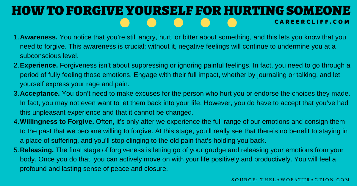 How to Forgive Yourself for Hurting Someone how to forgive someone who traumatized you how to forgive someone who hurt you deeply how do we forgive how to forgive yourself for past mistakes and move on how to forgive a person how to forgive an abusive parent how to forgive yourself for ruining a relationship how to get over hurting someone how do you forgive and forget how to forgive someone who broke your trust how to forgive abusive parents how to forgive ourselves how to let go of guilt and forgive myself how to forgive yourself after hurting someone how to forgive a parent who abandoned you how to get someone to forgive you for hurting them how to let go of grudges and bitterness how can i forgive myself for cheating how to help someone forgive you