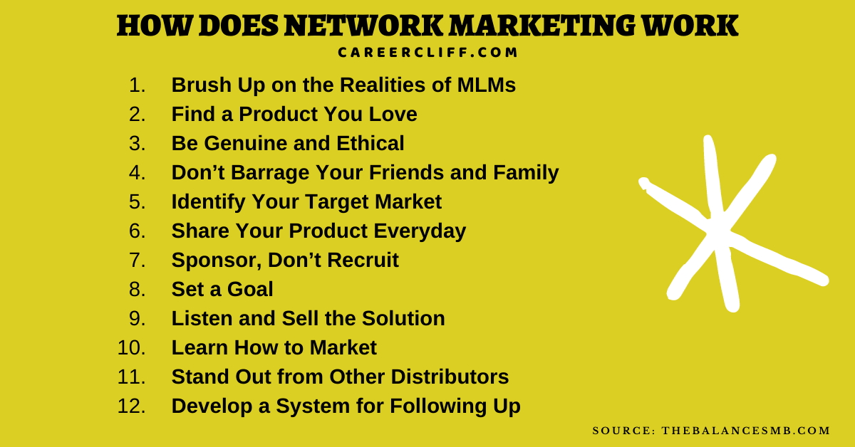what is network marketing and how does it work how network marketing works how does network marketing work how does multi level marketing work how multi level marketing works how does networking business work how networking business works network marketing how it works how to work network marketing what is multi level marketing and how does it work how does amway network marketing work how network marketing business works