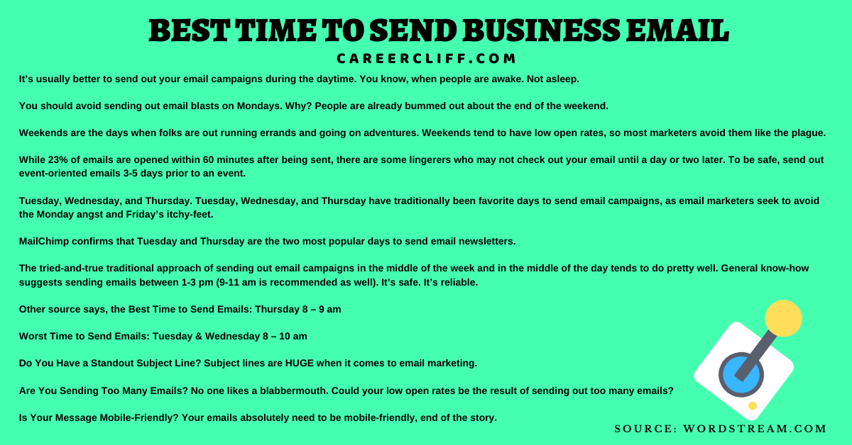 best time to send business email best time to send a business email best time to send work email best time to send a work email
