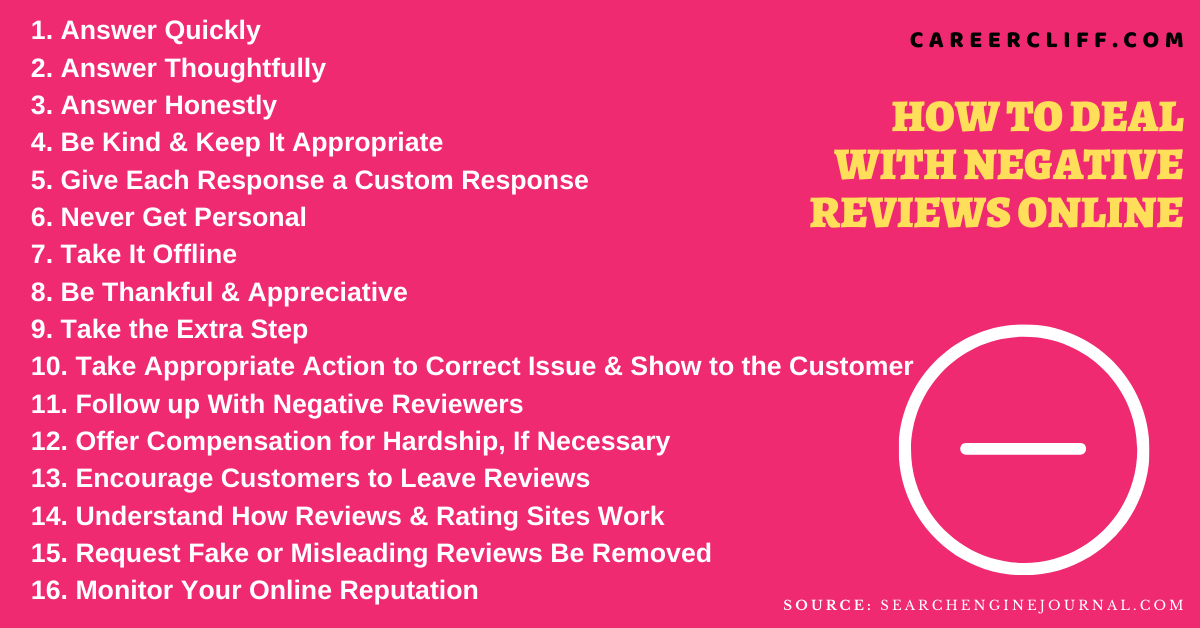 how to deal with negative reviews online how to deal with negative online reviews