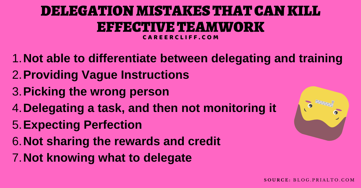 how to delegate work to employees delegation skills delegation of duties and responsibilities examples of delegation in the workplace how to improve delegation skills in nursing delegation example delegating leadership style delegation in management learn how to delegate delegation meaning improper delegation meaning bad delegation practice examples consequences of poor delegation over delegation meaning good and bad delegation practice ineffective delegation poor delegation meaning delegation errors common delegation errors poor delegation meaning over delegation in nursing examples of good delegation how to overcome delegation problems delegation errors ppt under delegation approaches to delegation delegation meaning common delegation errors in nursing ppt sample email to delegate task how to delegate work to employees what is delegation delegation mistakes common mistakes in delegation how to delegate work to employees delegation example delegation skills how to delegate without losing control how to delegate work so it actually gets done how to monitor delegated tasks examples of delegation in the workplace assigning tasks to employees how to be a better delegator delegation spectrum the practical guide to delegating work ability to delegate in tagalog define delegacy how to improve delegation skills in nursing research on delegation great leaders delegate quote r-a-m-p-s delegation model what does good delegation look like the art of delegation in school management list things a leader should delegate and why ways to learn how to delegate how to learn to delegate steps learning how to delegate learning how to delegate tasks