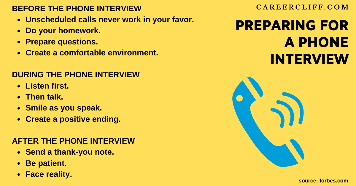 phone interview tips preparing for a phone interview phone in interview telephone interview tips telephonic interview questions phone interview etiquette phone call interview tips phone job interview phone job interview tips phone screen interview tips acing a phone interview best phone interview tips over the phone interview tips phone interview advice ace a phone interview telephone job interview recruiter phone screen questions questions to prepare for a phone interview interview by telephone preparing for a telephone interview phone screening tips phone interview tips and tricks nailing a phone interview phone interview techniques successful phone interview interview through phone engineering phone interview questions good phone interview tips phone inter telephone job interview tips telephone interview techniques getting ready for a phone interview tips for a successful phone interview best way to prepare for a phone interview prepping for a phone interview hr phone interview tips first phone interview tips last minute phone interview tips preparing for a phone screen interview initial phone interview tips telephonic hr interview telephone interview advice phone interview tips and questions preparing for a phone interview with hr preliminary interview questions on phone telephonic interview tips for freshers tips for phone interview with recruiter phone interview preparation tips telephone interview tips for employers best advice for phone interviews tips for phone call interview best way to answer the phone for an interview getting ready for phone interview technical phone interview tips telephone interview skills preparing for a phone interview with hiring manager phone interview tips for interviewer telephonic conversation with hr phone interview tips for employers tips to nail a phone interview interview over the phone tips about telephonic interview preparing for phone screen interview preparing for a telephone job interview internship phone interview tips interview telephone conversation tips to ace a phone interview telephone interview tips and questions top tips for phone interviews tips for phone interview with hr phone interview with hr tips proper phone interview etiquette interview tips for phone interviews prepare for phone interview with recruiter best way to prepare for phone interview things to prepare for a phone interview tele interview tips tips for first phone interview phone interview prep tips phone interview questions tips job phone screening tips graduate phone interview questions tips for a phone screen interview top tips for telephone interviews tips for a great phone interview mobile phone interview questions tips interview by phone