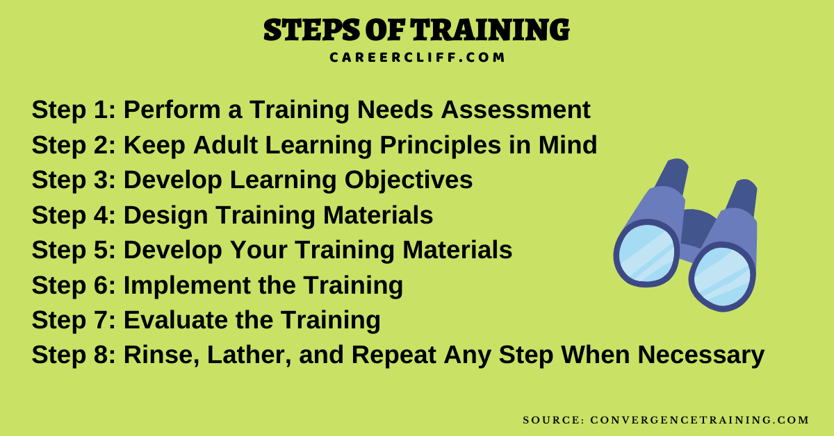 army 8 step training model steps of training training needs analysis step training the first step in facilitating group decision making is to addie model training the first step in establishing training and development programs is to steps in training process training need analysis ppt basic steps in developing a training program in an organization training need analysis model training design process 7 steps 9 steps in the training process steps education and training siemens step 7 training step by step training steps in training addie 5 step training process steps in training and development process tna training needs analysis nextstep training step training program training needs analysis steps addie five step training process first step in conflict resolution 8 step training needs analysis steps steps of training and development first step training sales training needs analysis stepskochi training needs analysis meaning conducting a needs analysis 8 step training model us army sales training process steps conducting a training needs analysis kfc 4 step training process steps involved in training process step on training the first step in a training program is to first step in training process is 5 step training process strategic training needs analysis the first step in a training program is to determine the first step in conflict resolution is to 5 steps of training process one step training systematic training process steps nra first steps steps in strategic training and development process the first step in planning a training program is to tna steps five step training process army 8 step training model ppt oracle learning management setup steps 4 steps of training steps involved in training evaluation accident investigation steps nebosh steps of training evaluation 4 step training process us army 8 step training model steps involved in training staff training needs analysis organizational training needs analysis 8 step training model ppt step up training pte