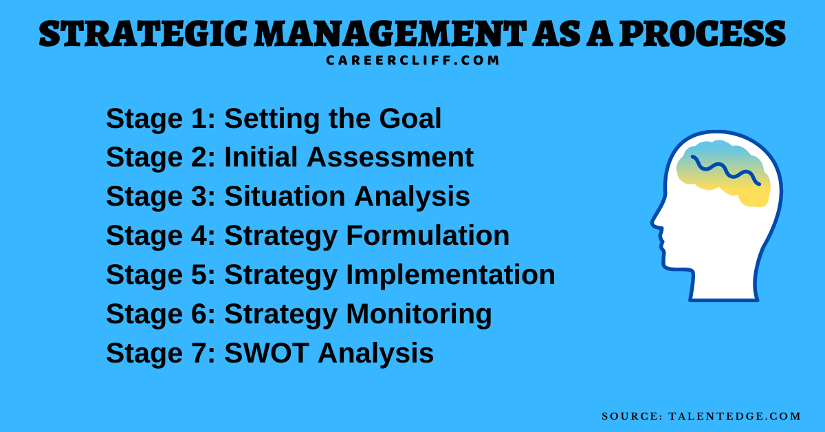 steps in strategic management process 7 steps of strategic management process stages of strategic management discuss various steps involved in the process of strategic management steps of strategic management steps involved in strategic management process the first step in the strategic management process is to the first step in the strategic management process is stages of strategic management process 6 steps of strategic management process steps of internal analysis in strategic management first step in strategic management process stages of strategy formulation 4 steps of strategic management process 5 steps of strategic management process key stages of strategy formulation steps in strategy formulation and implementation important steps involved in strategic management process 5 stages of strategic management process steps of the strategic management process first step of strategic management process key stages in strategy formulation and implementation first step in the strategic management process steps involved in strategic management strategic management process 6 steps strategic management as a process strategic formulation strategic change management strategic management model the strategic management process is strategy formulation is the process of process of strategy formulation strategic control system strategic planning in management planning and strategic management strategic controls strategic development process implementing strategic change strategic planning in organizations strategic decision making process strategic evaluation and control strategy formulation and implementation evolution of strategic management types of strategic control phases of strategic management gap analysis in strategic management environmental scanning in strategic management strategic control process external environment analysis in strategic management strategic management process with example external assessment is performed in which of the strategic management phase