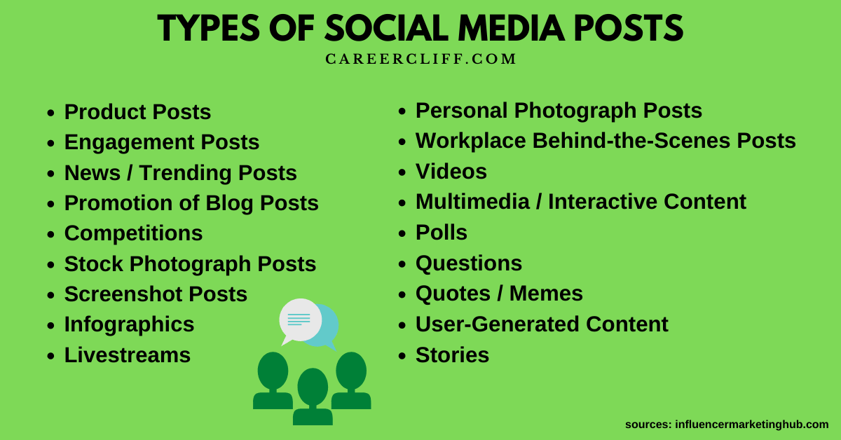 types of social media posts social media content types social media post types different types of social media posts types of posts on social media types of social media posts for businesses types of content to post on social media types of social posts most shared content on social media types of facebook posters types of posts for social media categories of social media posts