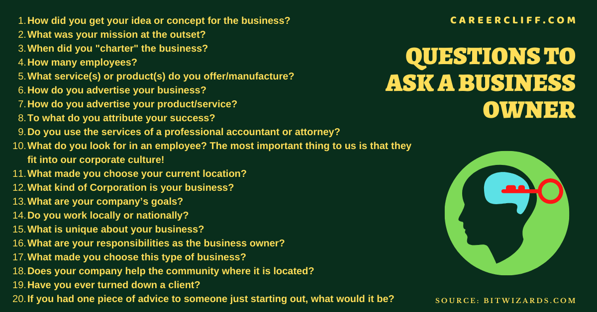 questions to ask a business owner business owner interview questions and answers interview questions for business owners questions for business owners good questions to ask a business owner good interview questions for small business owners small business owner interview questions and answers questions to ask small business owners questions to ask a store owner interview questions for small business owners questions for small business owners interview questions to ask a business owner financial questions to ask a business owner radio interview questions for business owners questions to ask a small business owner in an interview interviewing a business owner interview questions to ask small business owners good interview questions to ask small business owners best questions to ask a business owner questions to ask new business owners questions to ask owner of company questions to ask a business owner in an interview interview with small business owner good interview questions for business owners questions to ask business owners in an interview questions to ask business owners about their business best questions to ask business owners questions to ask to a business owner questions to ask successful business owners questions to ask a successful business owner small business questions to ask sample interview questions for business owners questions to business owners good business questions to ask a business owners interview questions for company owner good interview questions to ask a business owner