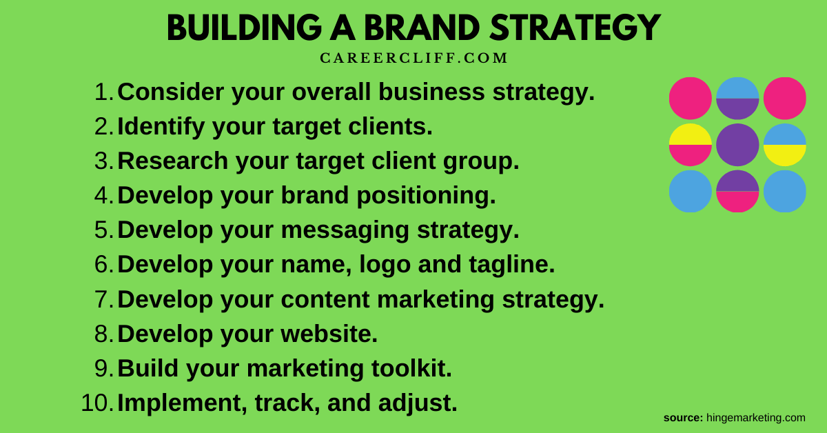 building a brand strategy brand development companies building brand identity effective branding strategies developing a brand strategy creating a brand strategy brand strategy steps brand advocacy strategy cultural strategy douglas holt 4 brand development strategies branding strategy building strong brands building brand awareness strategy building product awareness social media brand building strategies in b2b companies personal brand social media strategy brand community strategy personal brand content strategy