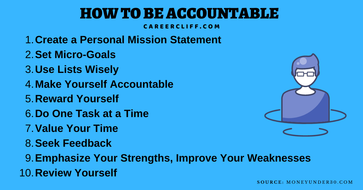 how to be accountable to others how to be accountable in a relationship how to be accountable for your actions how to be accountable to yourself how to be accountable at work how to hold yourself accountable for studying characteristics of an accountable person what does it mean to hold yourself accountable how to be accountable how to be accountable to others accountability sentence examples how to be accountable in a relationship examples of accountability in government personal accountability examples accountability examples in school how to hold yourself accountable reddit hold yourself accountable quotes hold yourself accountable meaning hold yourself accountable synonym how to hold yourself accountable as a leader hold yourself accountable you'll be happier how to be accountable for your actions how to be accountable book how to be accountable in school how to be accountable for weight loss how to hold someone accountable be accountable meaning be accountable for your actions meaning i take full accountability meaning who are accountable for their moral acts taking accountability quotes how to take accountability in a relationship being accountable for your actions is called lack of accountability in relationships what does lack of accountability mean lack of accountability in america lack of personal accountability holding yourself accountable quotes to hold yourself accountable definition personal accountability plan worksheet personal accountability exercises steps to display personal accountability self-accountability examples definition of accountability integral parts of personal accountability accountability in the workplace how to be accountable how to hold yourself accountable how to hold people accountable how to hold someone accountable how to hold someone accountable in a relationship how do you hold yourself accountable how to be accountable at work how to be accountable to yourself how to hold a narcissist accountable how to hold myself accountable how to be more accountable how to be accountable to others how to hold someone accountable at work how to hold your boss accountable how do you hold someone accountable how to hold your team accountable how do you hold yourself accountable for your goals how to hold employees accountable without micromanaging how to hold others accountable how to hold yourself accountable at work how to hold yourself accountable for goals how do you hold yourself accountable interview question how do i hold myself accountable how to be accountable for your actions how to hold staff accountable how do you hold people accountable how to hold yourself accountable as a leader how to hold self accountable how will you hold yourself accountable how to hold yourself how to hold yourself accountable for working out how can i hold myself accountable how to hold yourself accountable for weight loss how to hold team accountable how to be accountable in a relationship how to be more accountable at work how do you hold your team accountable how to hold myself accountable for weight loss how to hold yourself accountable in a relationship how does ever accountable work how to be more accountable to yourself how to become accountable how to be self accountable how to get around accountable2you how to hold him accountable how to be accountable in the workplace how do you hold others accountable how to hold a team accountable how to hold yourself accountable to lose weight how to hold myself accountable for working out themes around accountability culture of accountability stories accountability vs responsibility examples of responsibility in the workplace being accountable in a relationship being accountable for your actions quality service means how to pronounce accountable how to be accountable at work how to be accountable to yourself how to be accountable to others how to be accountable for your actions how to be accountable in a relationship how to be accountable as a leader how to be accountable to god how to be accountable for results how to be held accountable how to be self accountable
