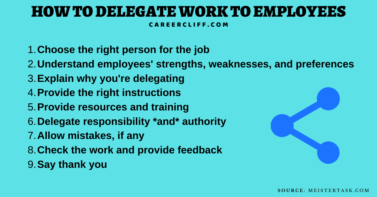 how to delegate work to employees what is your project management style? how to delegate the task delegation for dummies examples of delegation in the workplace how to delegate and follow-up delegation to cleaning staff in housekeeping how to monitor delegated tasks what skills should an ideal manager have how do you ensure that tasks are completed what is your strategy for scheduling your day importance of delegation in management assigning tasks to employees delegation in management pdf assigning tasks to team members email sample list things a leader should delegate and why delegation in management delegation example how to delegate work to subordinates assigning tasks to employees examples of delegation in the workplace how to monitor delegated tasks delegation of duties and responsibilities how to delegate work when you know your employees are already overworked work assignment for employees importance of delegation in management delegation skills how to delegate without losing control directing leadership style how to delegate work so it actually gets done task delegation chart assigning tasks to team members in outlook assign tasks to team members app assigning tasks meaning being answerable for the end result ability to delegate in tagalog delegation in leadership delegation spectrum the practical guide to delegating work are you ready to delegate questions on delegation how well do you delegate mind tools are you a good delegator quiz delegation i have never been good at delegating how to delegate work to employees effectively how to delegate work to employees email how to delegate work to employees examples how to delegate work to employees interview question how to delegate work to subordinates how do you delegate work to employees how to delegate work as a manager